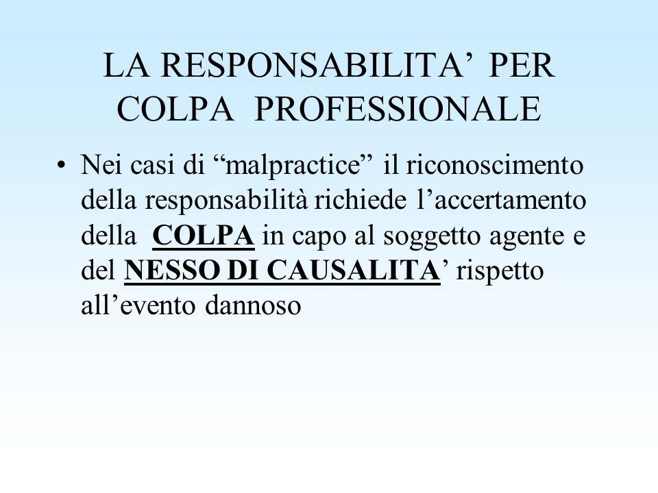 LA RESPONSABILITA PER COLPA PROFESSIONALE Nei casi di malpractice il riconoscimento della responsabilità richiede laccertamento della COLPA in capo al