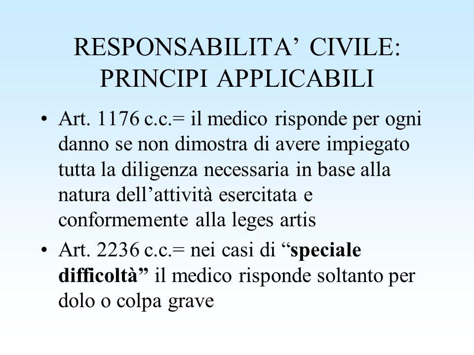 RESPONSABILITA CIVILE: PRINCIPI APPLICABILI Art. 1176 c.c.= il medico risponde per ogni danno se non dimostra di avere impiegato tutta la diligenza ne