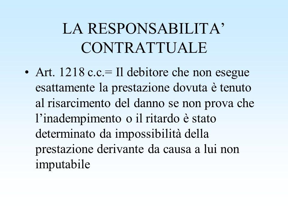 LA RESPONSABILITA CONTRATTUALE Art. 1218 c.c.= Il debitore che non esegue esattamente la prestazione dovuta è tenuto al risarcimento del danno se non