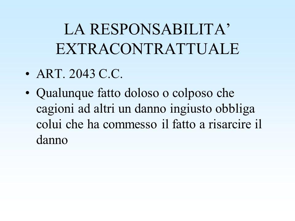 LA RESPONSABILITA EXTRACONTRATTUALE ART. 2043 C.C. Qualunque fatto doloso o colposo che cagioni ad altri un danno ingiusto obbliga colui che ha commes