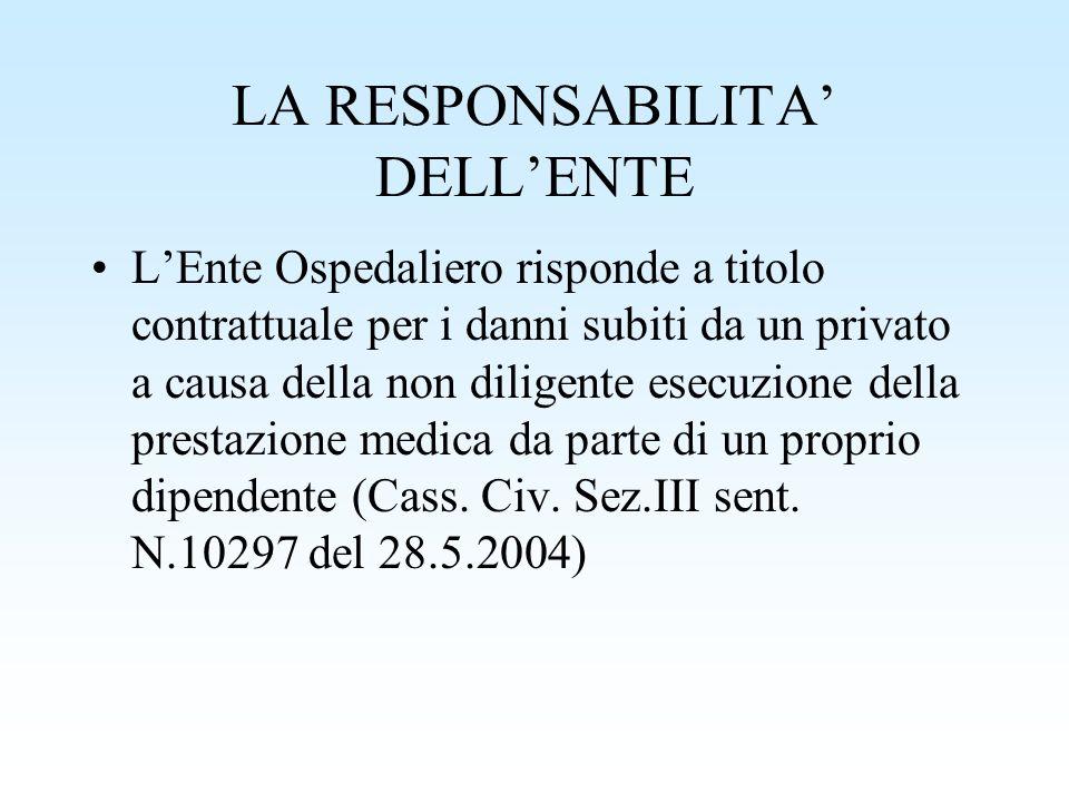 LA RESPONSABILITA DELLENTE LEnte Ospedaliero risponde a titolo contrattuale per i danni subiti da un privato a causa della non diligente esecuzione de