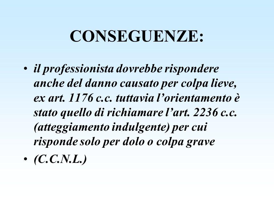CONSEGUENZE: il professionista dovrebbe rispondere anche del danno causato per colpa lieve, ex art. 1176 c.c. tuttavia lorientamento è stato quello di
