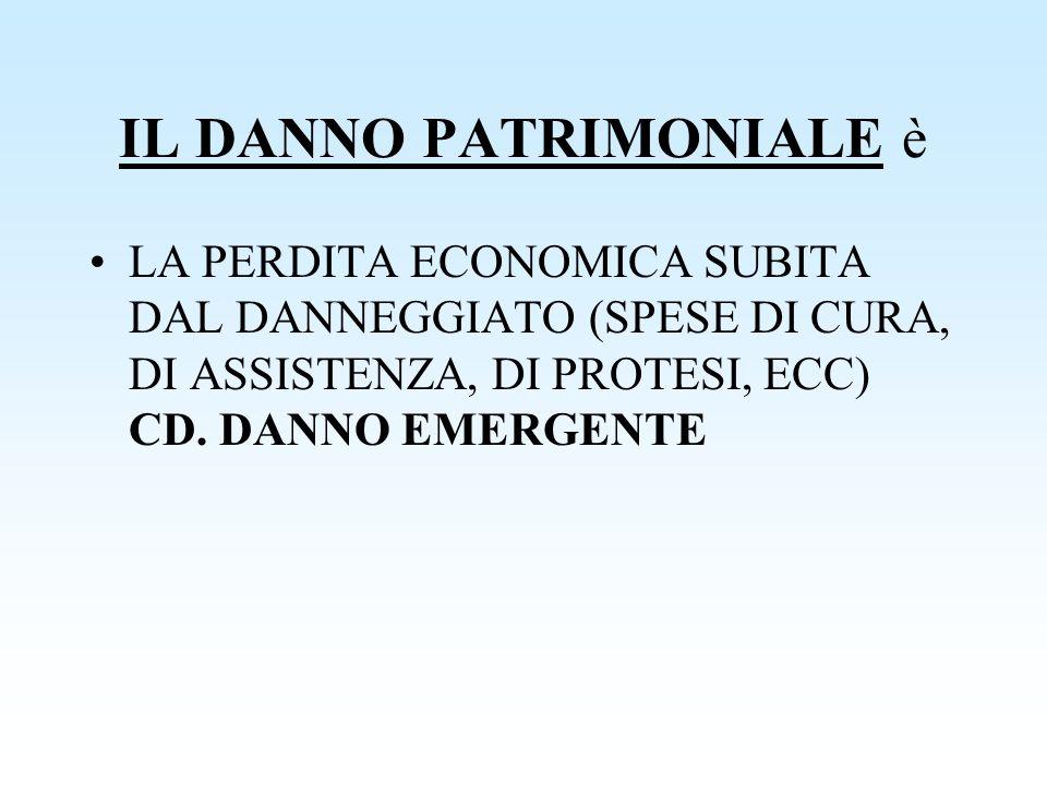 IL DANNO PATRIMONIALE è LA PERDITA ECONOMICA SUBITA DAL DANNEGGIATO (SPESE DI CURA, DI ASSISTENZA, DI PROTESI, ECC) CD. DANNO EMERGENTE