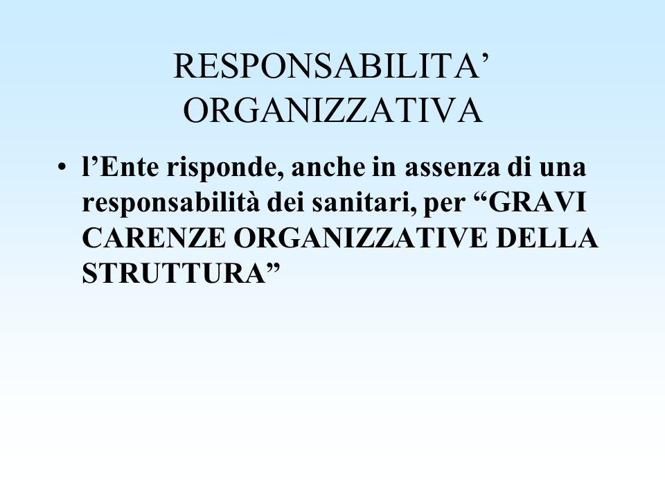 RESPONSABILITA ORGANIZZATIVA lEnte risponde, anche in assenza di una responsabilità dei sanitari, per GRAVI CARENZE ORGANIZZATIVE DELLA STRUTTURA