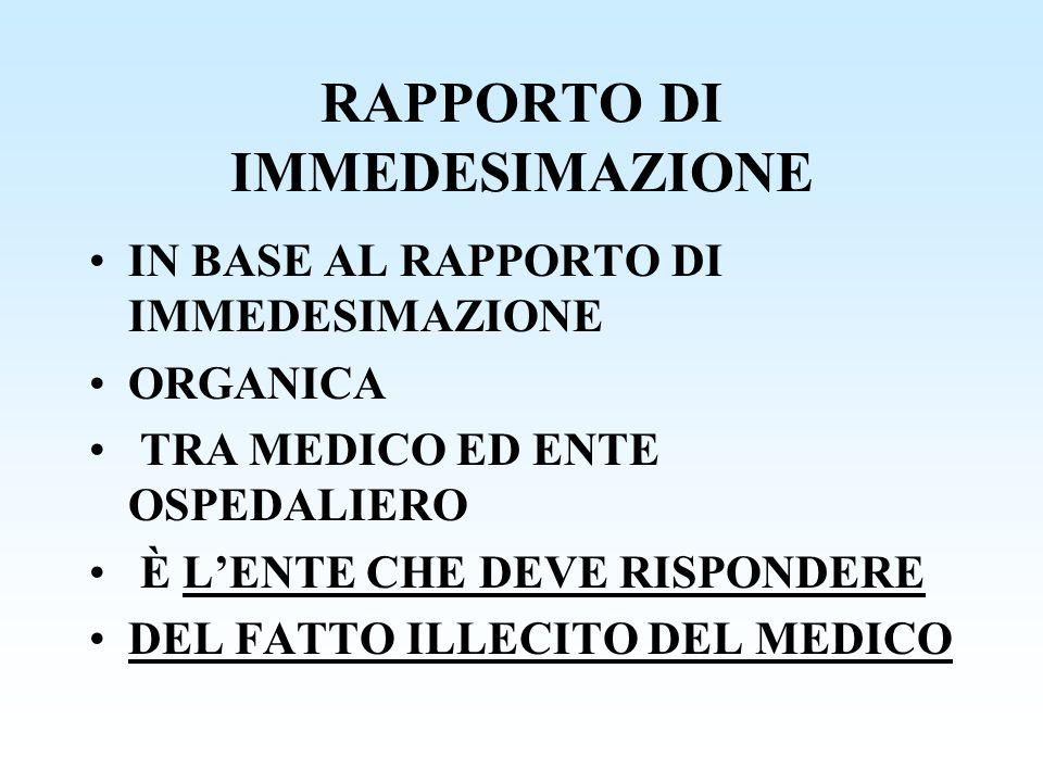 RAPPORTO DI IMMEDESIMAZIONE IN BASE AL RAPPORTO DI IMMEDESIMAZIONE ORGANICA TRA MEDICO ED ENTE OSPEDALIERO È LENTE CHE DEVE RISPONDERE DEL FATTO ILLEC