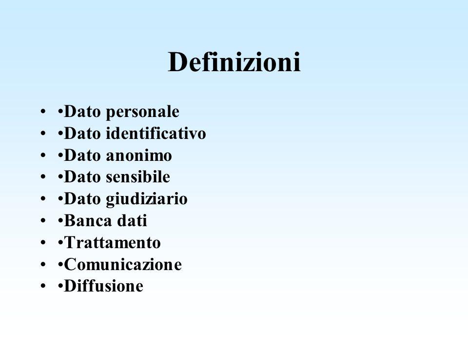 Definizioni Dato personale Dato identificativo Dato anonimo Dato sensibile Dato giudiziario Banca dati Trattamento Comunicazione Diffusione
