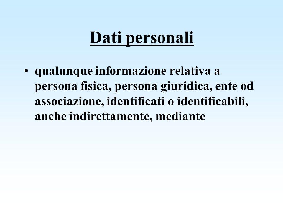 Dati personali qualunque informazione relativa a persona fisica, persona giuridica, ente od associazione, identificati o identificabili, anche indiret