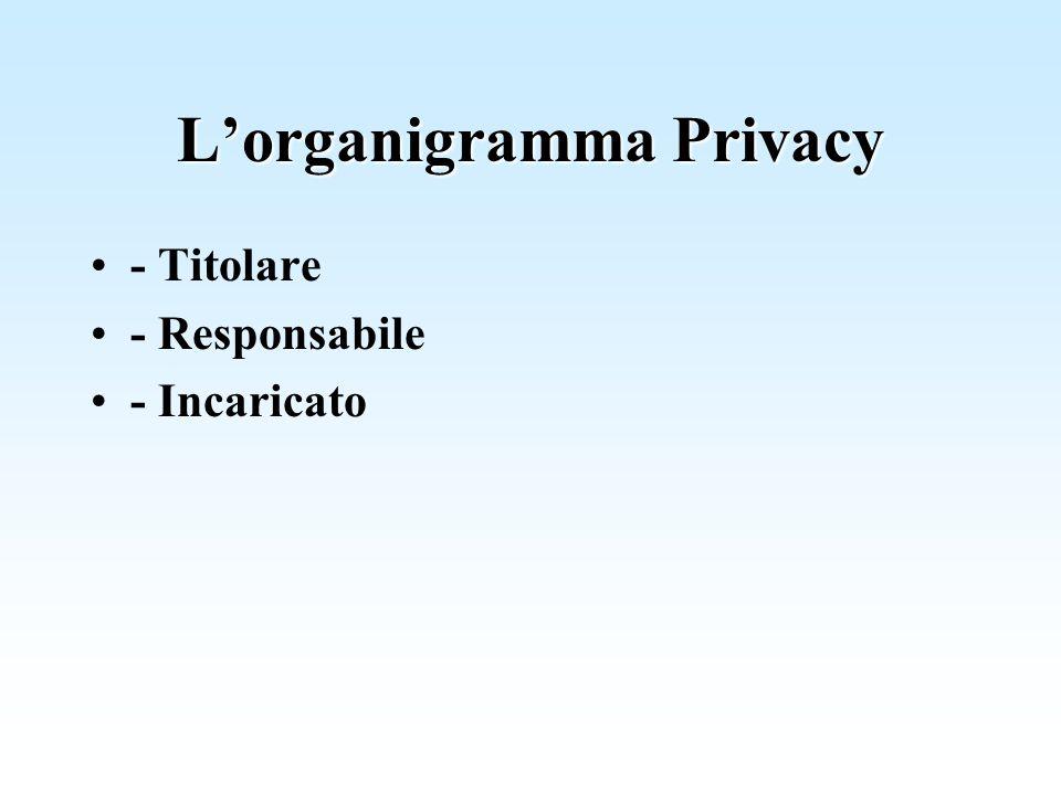 Lorganigramma Privacy - Titolare - Responsabile - Incaricato
