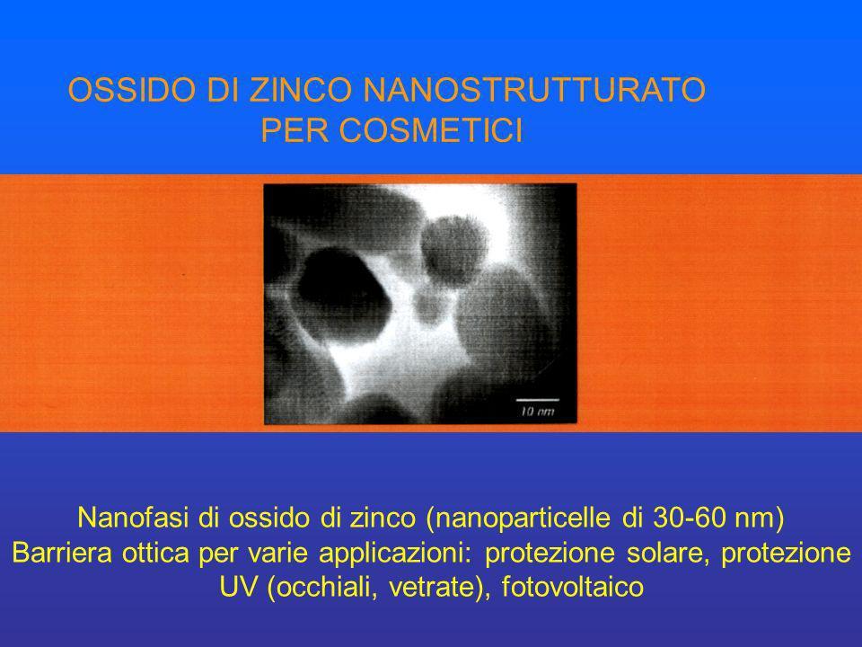 Nanofasi di ossido di zinco (nanoparticelle di 30-60 nm) Barriera ottica per varie applicazioni: protezione solare, protezione UV (occhiali, vetrate),