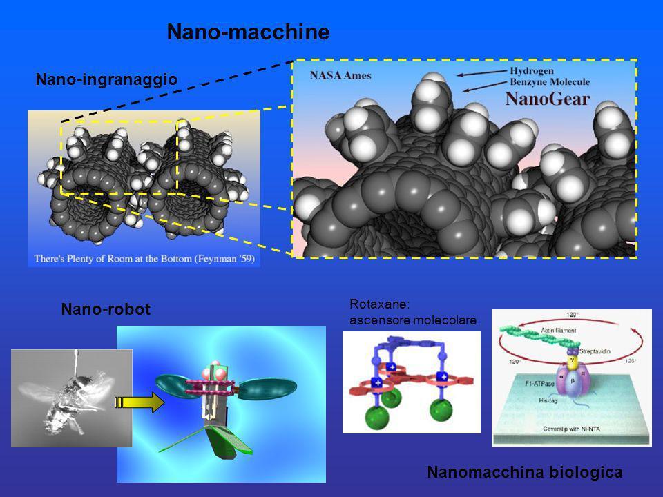 Nano-macchine Nanomacchina biologica Nano-ingranaggio Nano-robot Rotaxane: ascensore molecolare