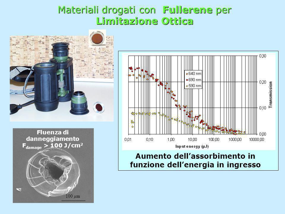 Materiali drogati con Fullerene per Limitazione Ottica Aumento dellassorbimento in funzione dellenergia in ingresso Fluenza di danneggiamento F damage