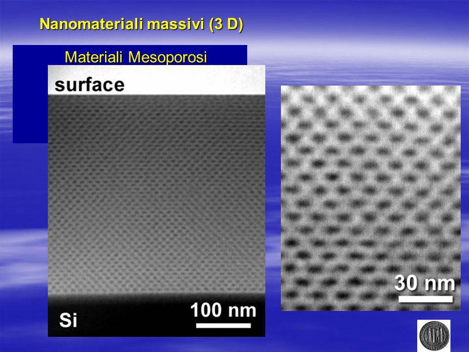 Nanomateriali massivi (3 D) Materiali Mesoporosi Es.: Film mesoporoso con tecniche di autoassemblaggio molecolare