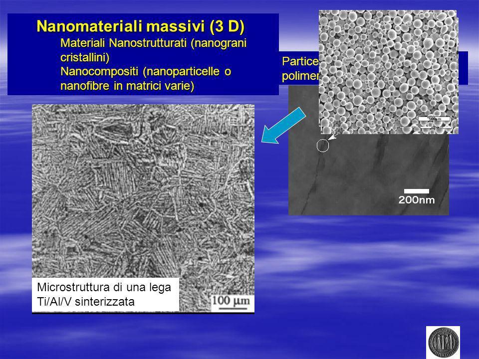 Nanomateriali massivi (3 D) Materiali Nanostrutturati (nanograni cristallini) Nanocompositi (nanoparticelle o nanofibre in matrici varie) Particelle d