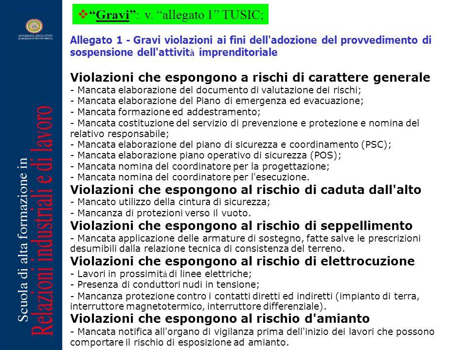 Allegato 1 - Gravi violazioni ai fini dell'adozione del provvedimento di sospensione dell'attivit à imprenditoriale Violazioni che espongono a rischi
