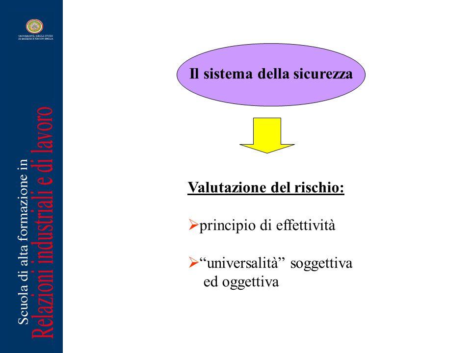 Il sistema della sicurezza Valutazione del rischio: principio di effettività universalità soggettiva ed oggettiva