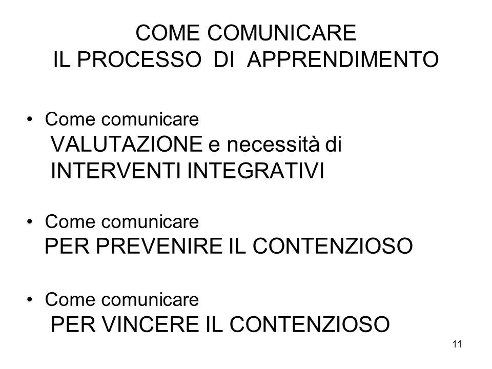 11 COME COMUNICARE IL PROCESSO DI APPRENDIMENTO Come comunicare VALUTAZIONE e necessità di INTERVENTI INTEGRATIVI Come comunicare PER PREVENIRE IL CONTENZIOSO Come comunicare PER VINCERE IL CONTENZIOSO