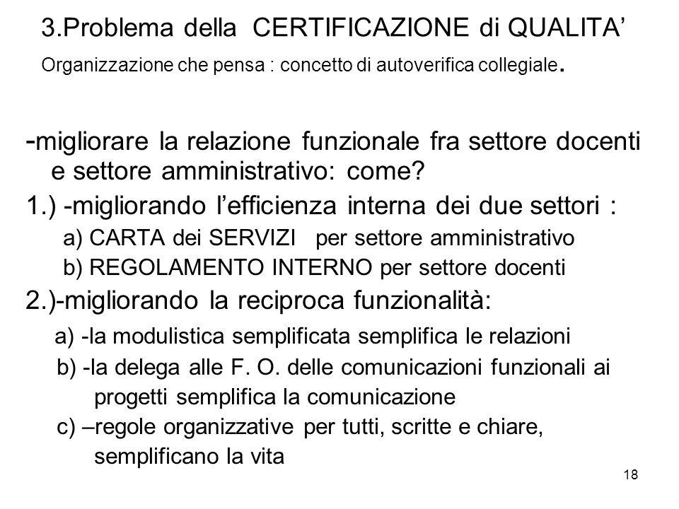 18 3.Problema della CERTIFICAZIONE di QUALITA Organizzazione che pensa : concetto di autoverifica collegiale.