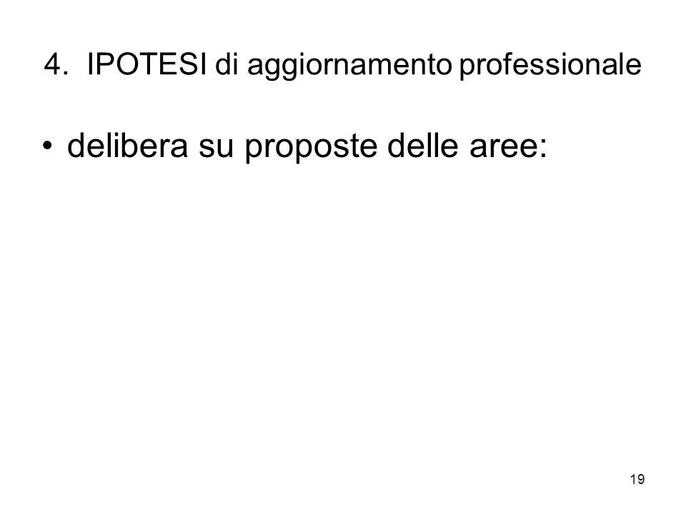 19 4. IPOTESI di aggiornamento professionale delibera su proposte delle aree: