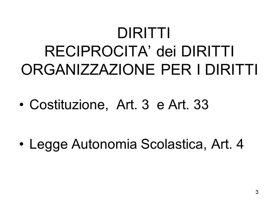 3 DIRITTI RECIPROCITA dei DIRITTI ORGANIZZAZIONE PER I DIRITTI Costituzione, Art.