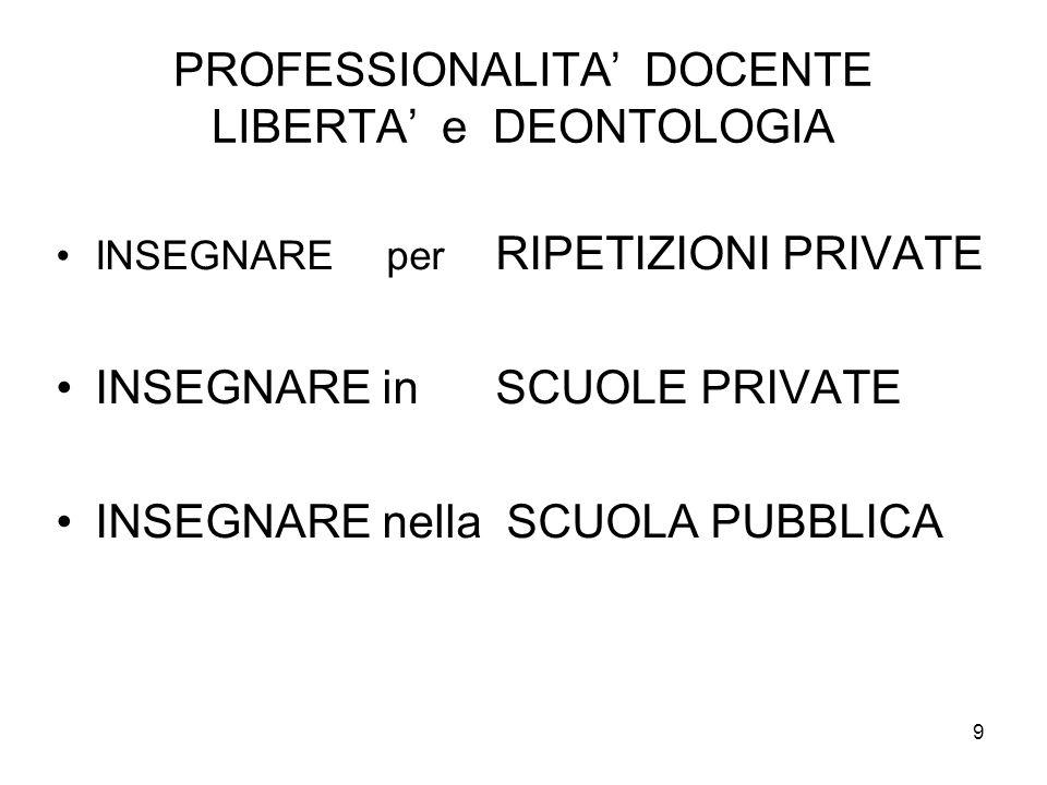 9 PROFESSIONALITA DOCENTE LIBERTA e DEONTOLOGIA INSEGNARE per RIPETIZIONI PRIVATE INSEGNARE in SCUOLE PRIVATE INSEGNARE nella SCUOLA PUBBLICA