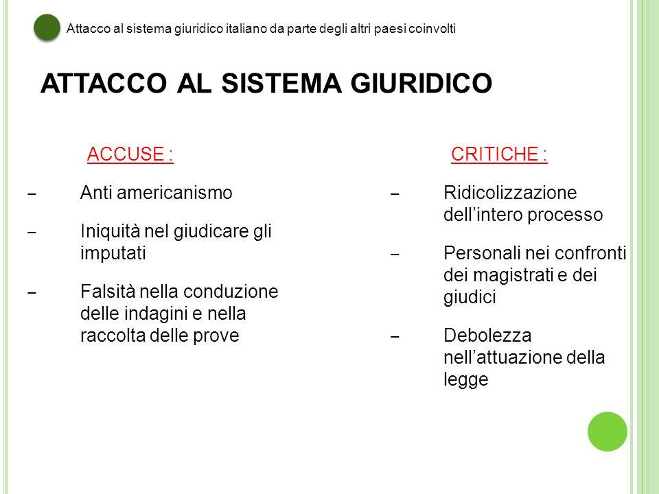 Attacco al sistema giuridico italiano da parte degli altri paesi coinvolti ATTACCO AL SISTEMA GIURIDICO ACCUSE : Anti americanismo Iniquità nel giudic