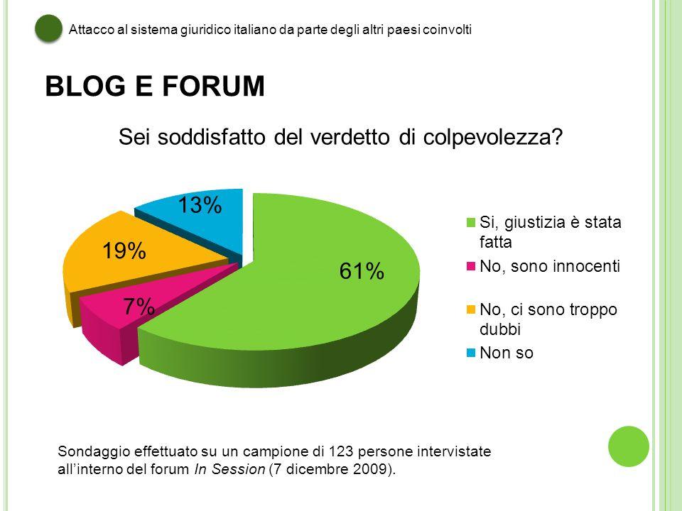Sondaggio effettuato su un campione di 123 persone intervistate allinterno del forum In Session (7 dicembre 2009). Attacco al sistema giuridico italia