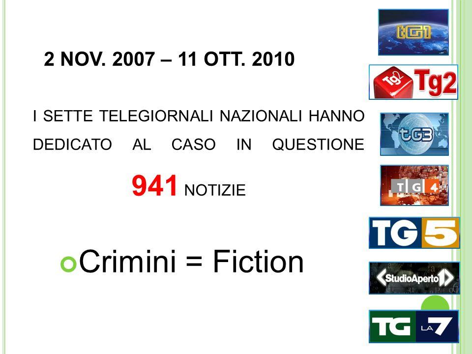 Crimini = Fiction 2 NOV. 2007 – 11 OTT. 2010 I SETTE TELEGIORNALI NAZIONALI HANNO DEDICATO AL CASO IN QUESTIONE 941 NOTIZIE