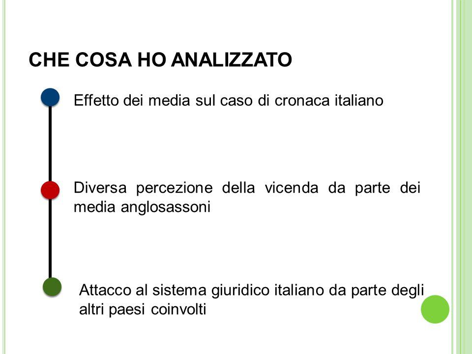 CHE COSA HO ANALIZZATO Effetto dei media sul caso di cronaca italiano Diversa percezione della vicenda da parte dei media anglosassoni Attacco al sist