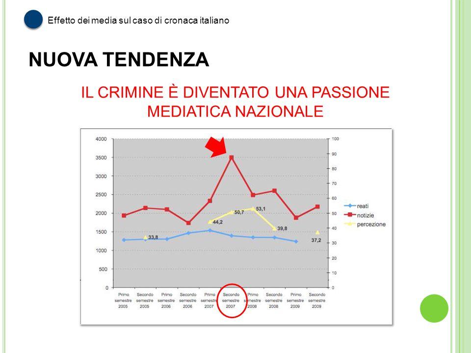 IL CRIMINE È DIVENTATO UNA PASSIONE MEDIATICA NAZIONALE Effetto dei media sul caso di cronaca italiano NUOVA TENDENZA