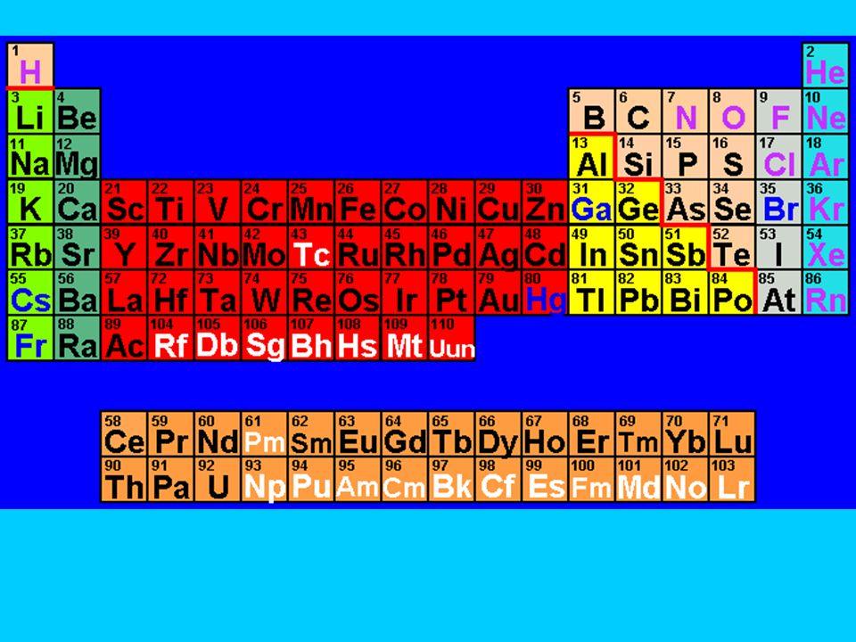 Numero di ossidazione Il numero di ossidazione di un elemento in un composto rappresenta la carica che assumerebbe lelemento se gli elettroni venissero attribuiti allatomo più elettronegativo.