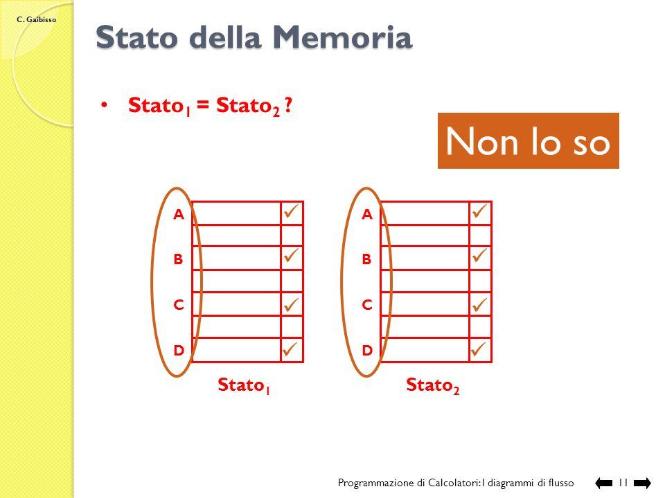 C. Gaibisso Stato della Memoria Programmazione di Calcolatori: I diagrammi di flusso10 Stato 1 A C E D Stato 2 A E C D 12 m d 8 d m 8 SI Stato 1 = Sta