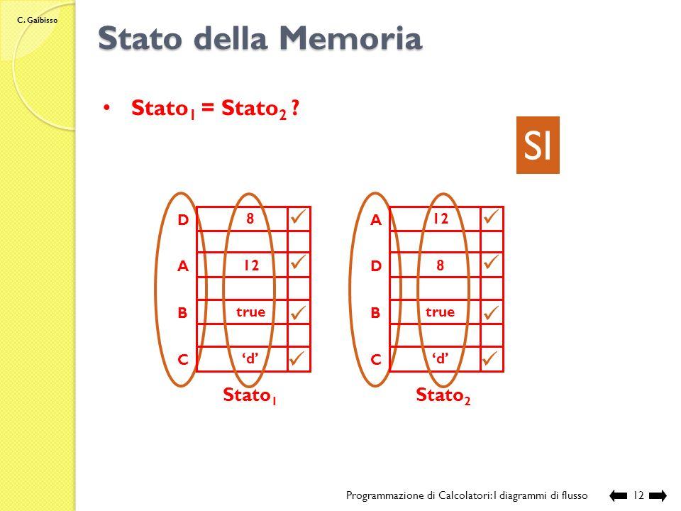 C. Gaibisso Stato della Memoria Programmazione di Calcolatori: I diagrammi di flusso11 Stato 1 = Stato 2 ? Stato 1 B C Stato 2 D A B C D A Non lo so