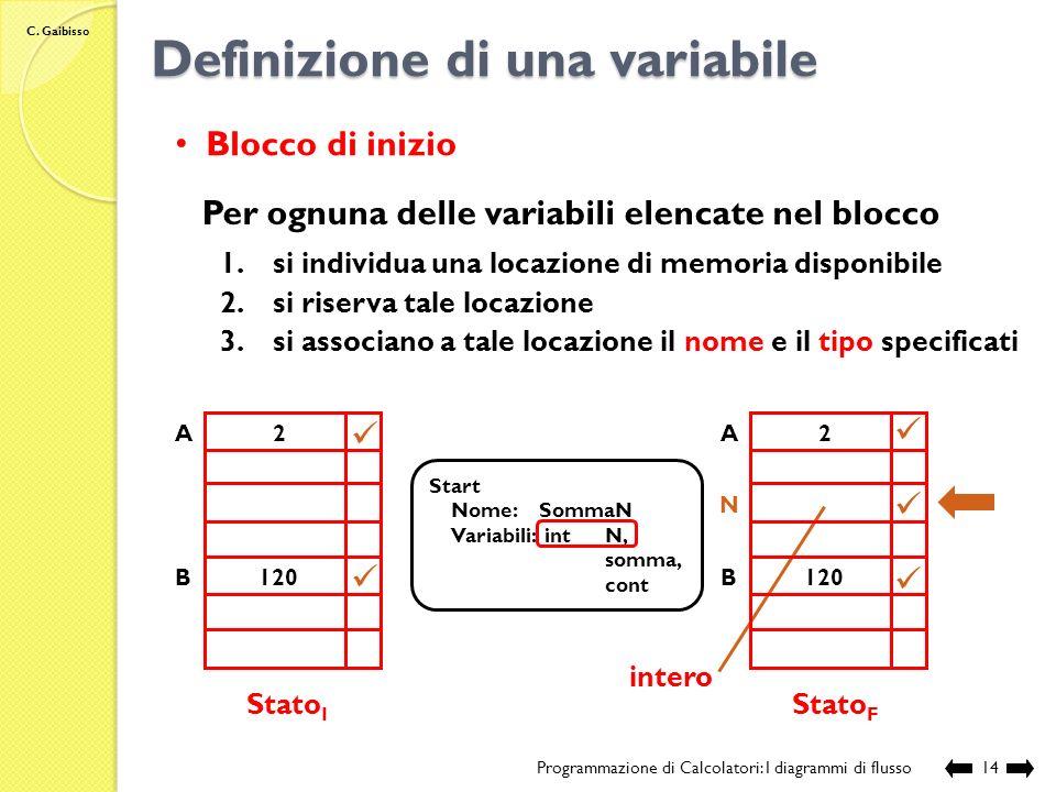 C. Gaibisso Tipologia dei blocchi Programmazione di Calcolatori: I diagrammi di flusso13 Start Nome:SommaN Variabili:int N, somma, cont N somma 0 cont