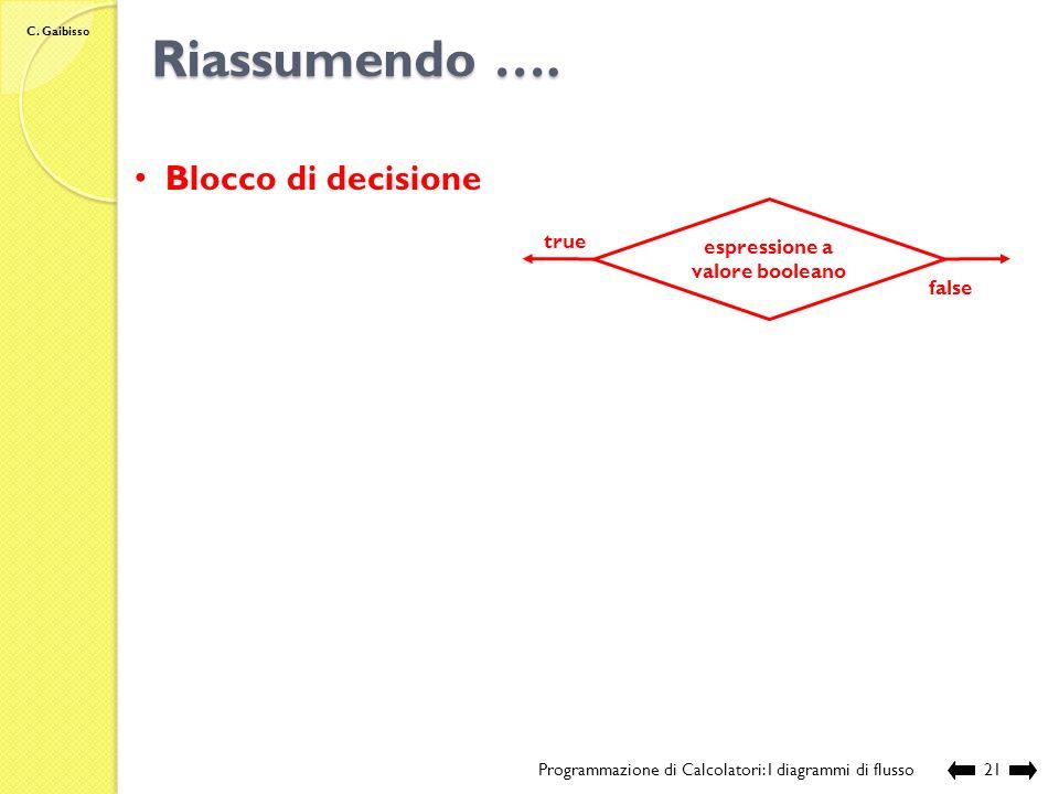 C. Gaibisso Riassumendo …. Programmazione di Calcolatori: I diagrammi di flusso20 nome 1, nome 2, … Blocco di acquisizione Blocco di restituzione Bloc