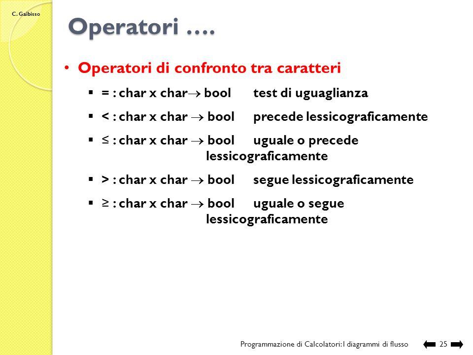 C. Gaibisso Ordinamento lessicografico Programmazione di Calcolatori: I diagrammi di flusso24 Tabella dei codici ASCII