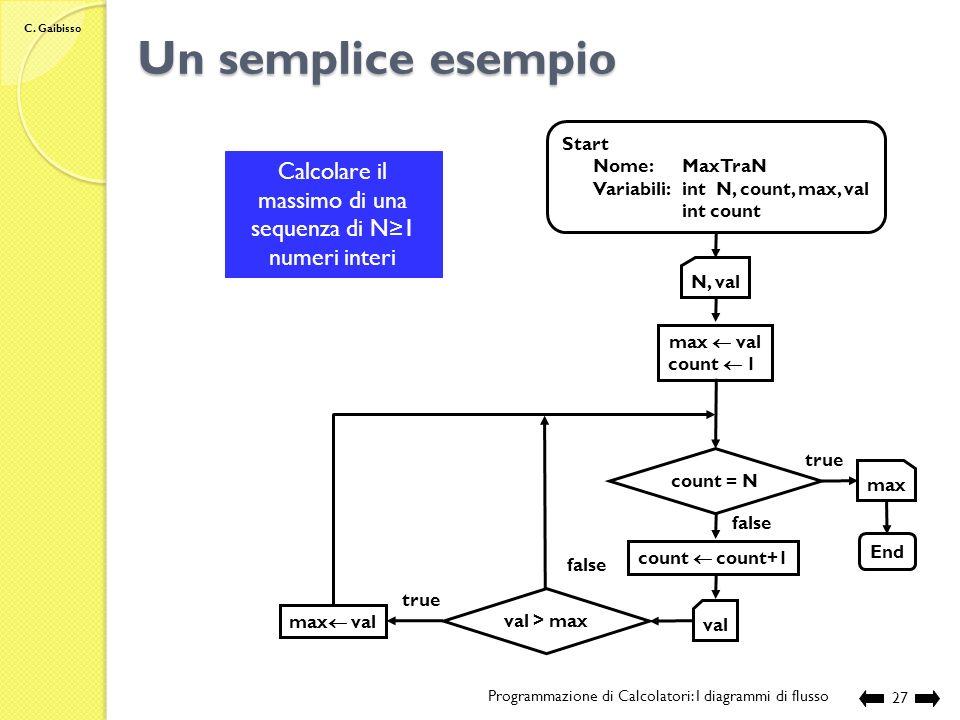 C. Gaibisso Condizioni di validità Programmazione di Calcolatori: I diagrammi di flusso26 Esiste un solo blocco di inizio e almeno un blocco di termin