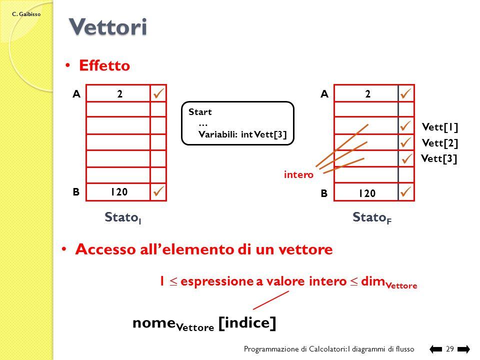 C. Gaibisso Vettori Programmazione di Calcolatori: I diagrammi di flusso28 Vettore (monodimensionale) di n elementi: definisce una corrispondenza biun