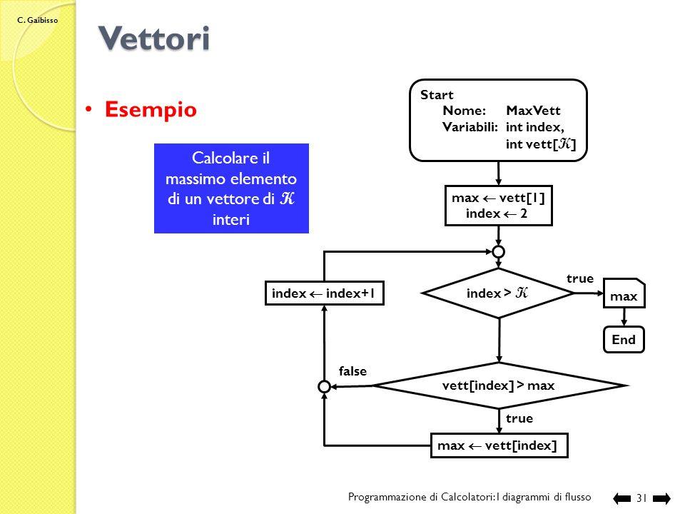 C. Gaibisso Vettori Programmazione di Calcolatori: I diagrammi di flusso 30 Start Nome:AcqVett Variabili:int index, int vett[ K ] index 1 index <= K E