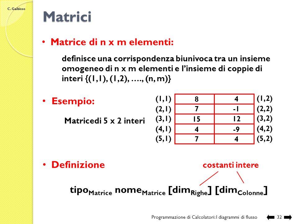 C. Gaibisso Vettori Programmazione di Calcolatori: I diagrammi di flusso 31 Start Nome:MaxVett Variabili:int index, int vett[ K ] max vett[1] index 2