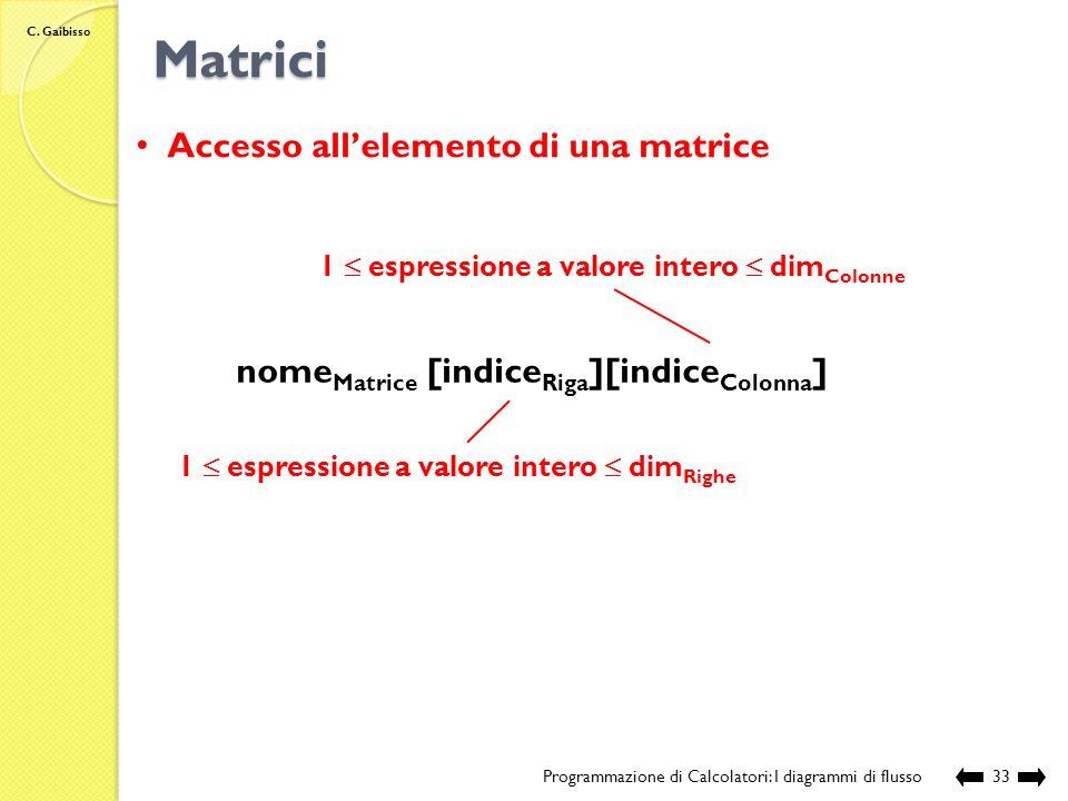 C. Gaibisso Matrici Programmazione di Calcolatori: I diagrammi di flusso32 Matrice di n x m elementi: definisce una corrispondenza biunivoca tra un in