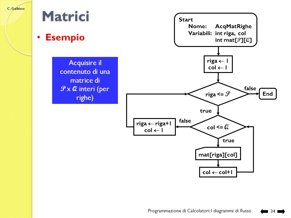 C. Gaibisso Matrici Programmazione di Calcolatori: I diagrammi di flusso33 Accesso allelemento di una matrice nome Matrice [indice Riga ][indice Colon