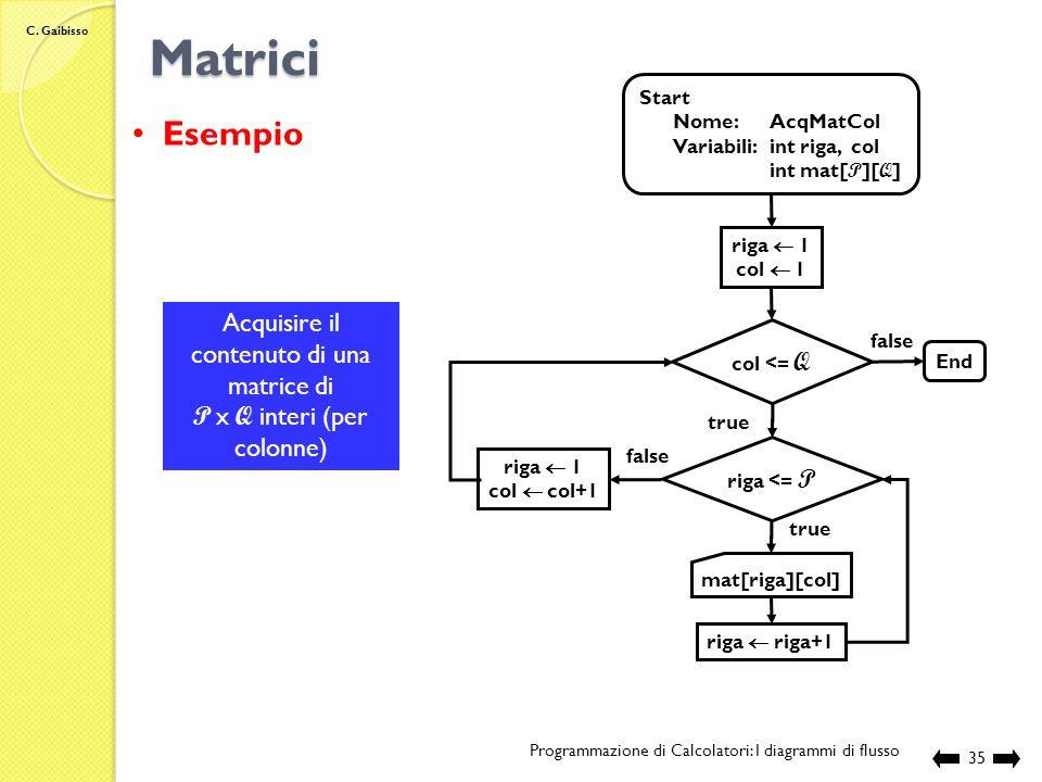 C. Gaibisso Matrici Programmazione di Calcolatori: I diagrammi di flusso 34 Start Nome:AcqMatRighe Variabili:int riga, col int mat[ P ][ Q ] riga 1 co