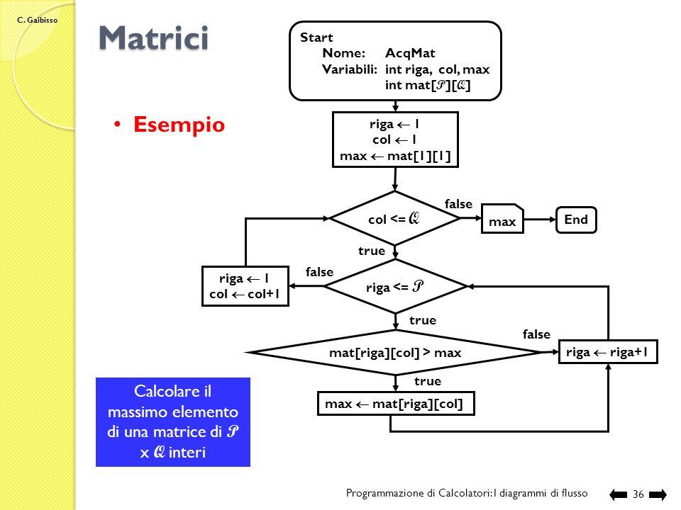 C. Gaibisso Matrici Programmazione di Calcolatori: I diagrammi di flusso 35 Start Nome:AcqMatCol Variabili:int riga, col int mat[ P ][ Q ] riga 1 col