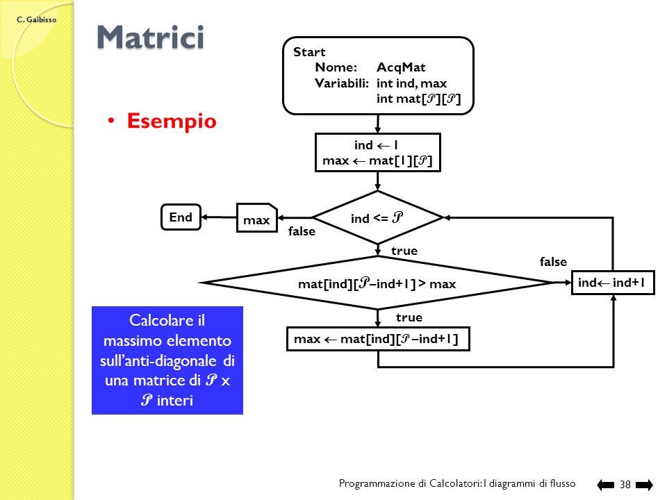C. Gaibisso Matrici Programmazione di Calcolatori: I diagrammi di flusso 37 Start Nome:AcqMat Variabili:int ind, max int mat[ P ][ P ] ind 1 max mat[1