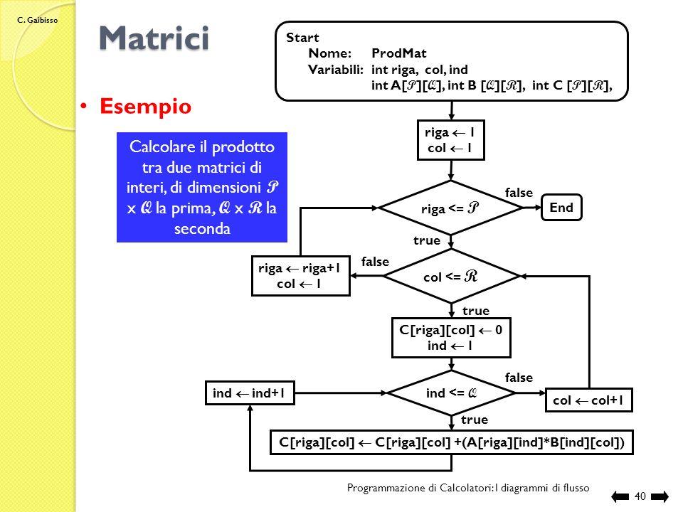 C. Gaibisso Matrici Programmazione di Calcolatori: I diagrammi di flusso 39 Prodotto tra matrici: siano date una matrice A di dimensione m x n ed una