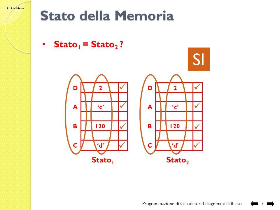 C. Gaibisso Stato della Memoria Programmazione di Calcolatori: I diagrammi di flusso6 è una foto istantanea della memoria Molto informalmente: Molto m