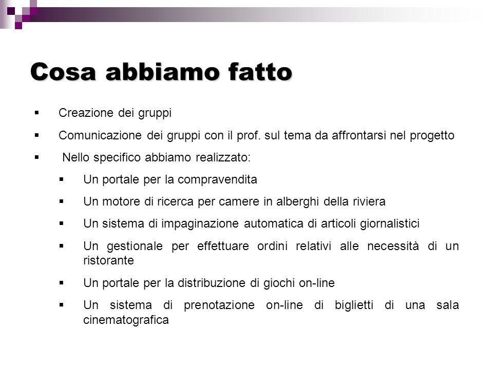 Cosa abbiamo fatto Creazione dei gruppi Comunicazione dei gruppi con il prof.