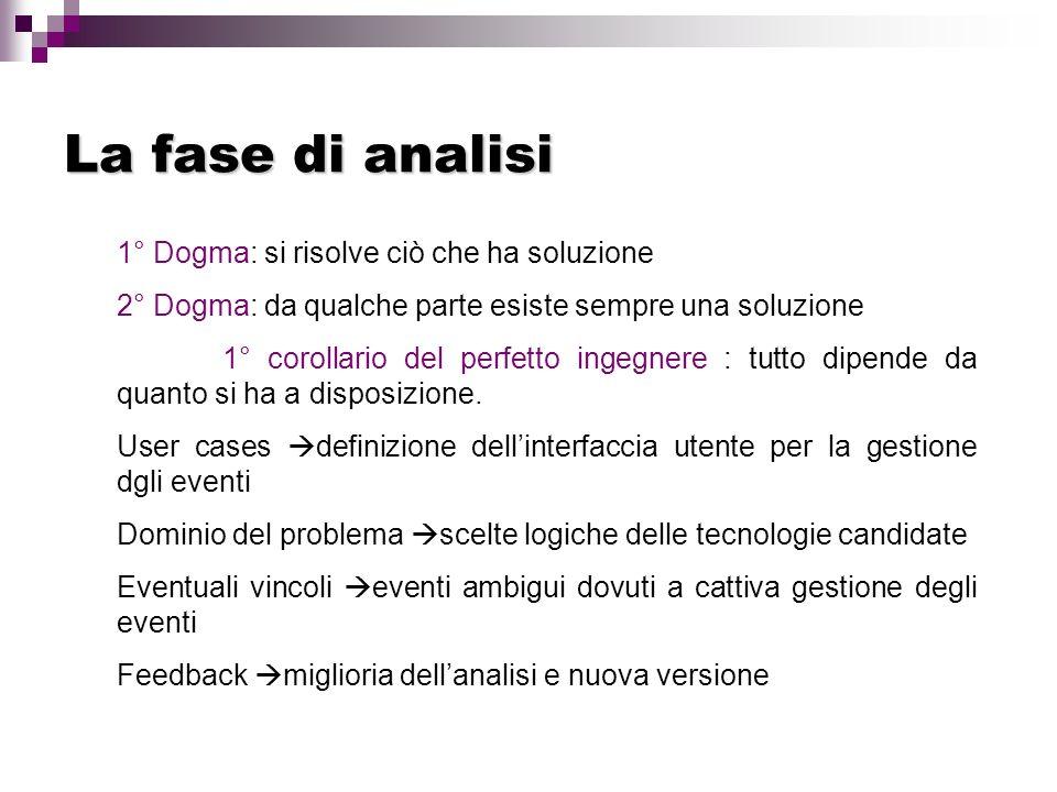 La fase di analisi 1° Dogma: si risolve ciò che ha soluzione 2° Dogma: da qualche parte esiste sempre una soluzione 1° corollario del perfetto ingegnere : tutto dipende da quanto si ha a disposizione.