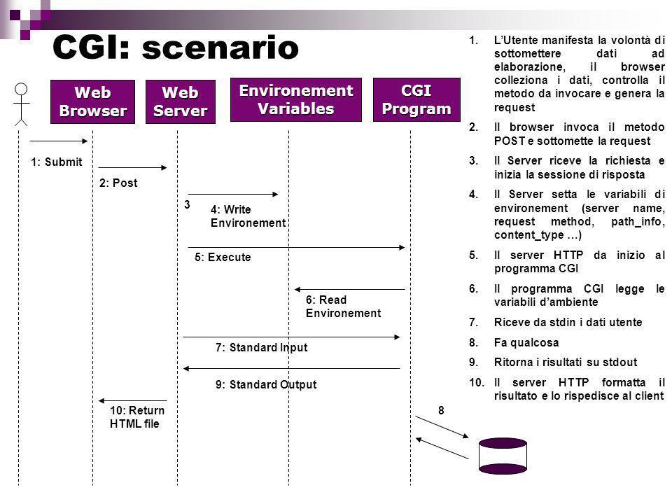 CGI: scenario WebBrowser 1: Submit EnvironementVariablesCGIProgram WebServer 2: Post 3 4: Write Environement 5: Execute 6: Read Environement 7: Standard Input 8 9: Standard Output 10: Return HTML file 1.LUtente manifesta la volontà di sottomettere dati ad elaborazione, il browser colleziona i dati, controlla il metodo da invocare e genera la request 2.Il browser invoca il metodo POST e sottomette la request 3.Il Server riceve la richiesta e inizia la sessione di risposta 4.Il Server setta le variabili di environement (server name, request method, path_info, content_type …) 5.Il server HTTP da inizio al programma CGI 6.Il programma CGI legge le variabili dambiente 7.Riceve da stdin i dati utente 8.Fa qualcosa 9.Ritorna i risultati su stdout 10.Il server HTTP formatta il risultato e lo rispedisce al client