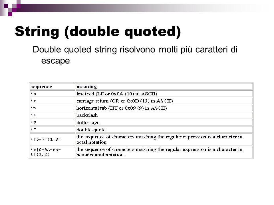 String (double quoted) Double quoted string risolvono molti più caratteri di escape